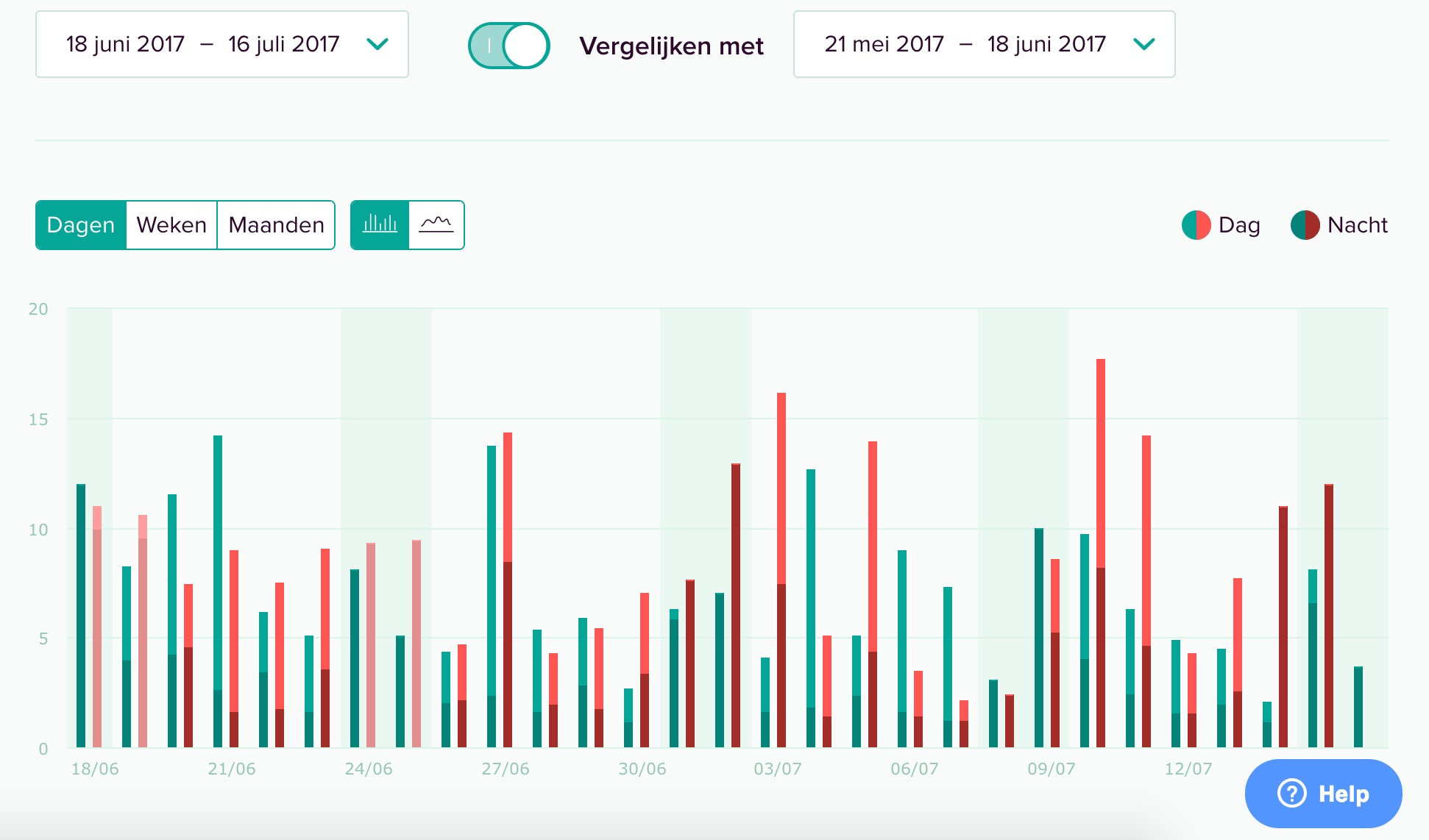 June_energy_graph